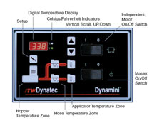 Internationally operator-friendly control panel for the Dynamini™ from ITW Dynatec®